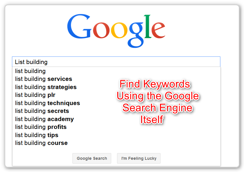 Keywords with Goolge Search Engine