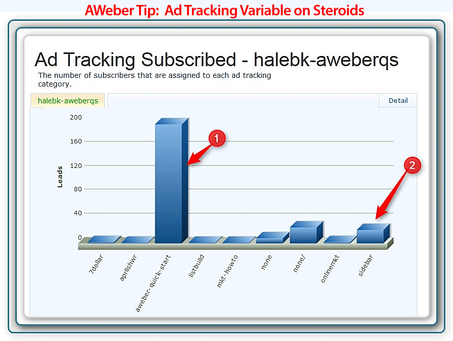 AWeber Tip- Ad Tracking Variable on Steroids