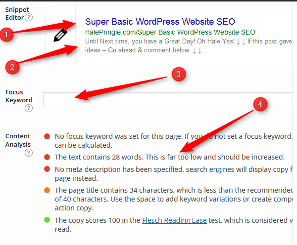 Yoast WordPress SEO - Score card